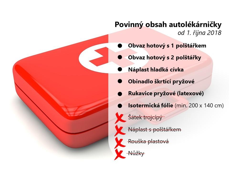 Obsah autolékárničky podle zamýšlené změny vyhlášky, zdroj: Ministerstvo dopravy