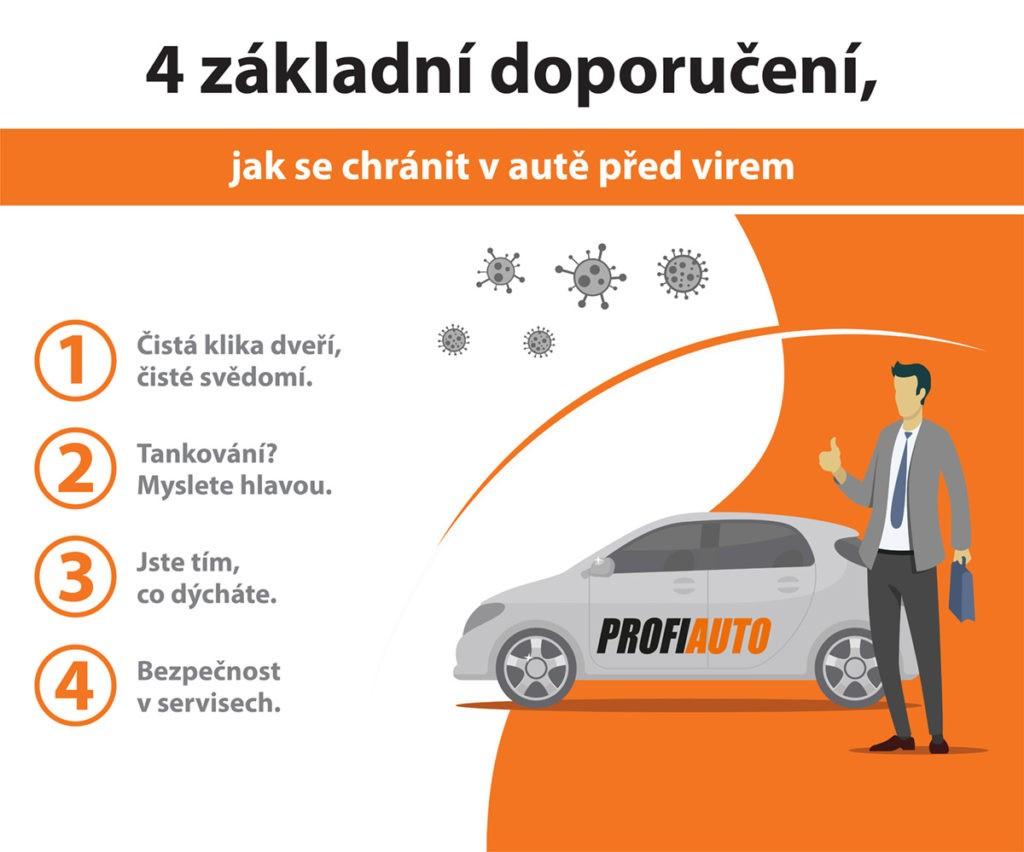 infografika ke koronaviru, zdroj: ProfiAuto